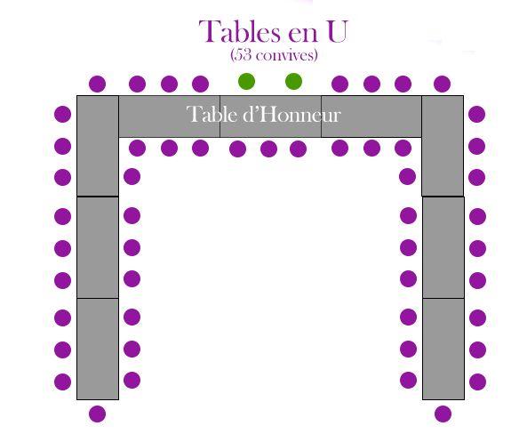 tables en U