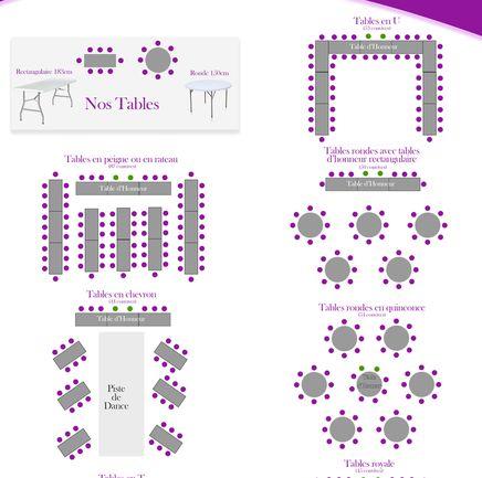 icone plan de table